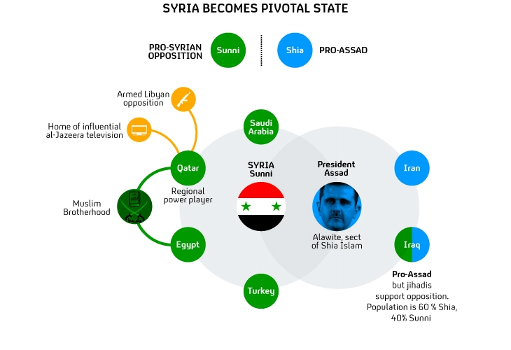 SYRIA IRAN RELATIONS DOWNLOAD