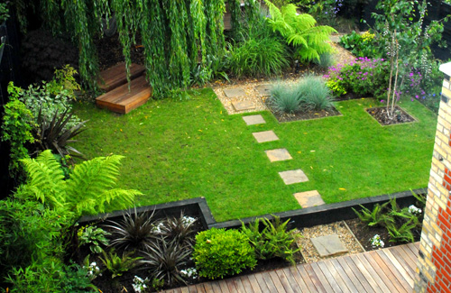 Different garden designs for your home choose yours for Different garden designs