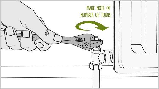 Downsizer Leaking Radiator How Do I Turn It Off