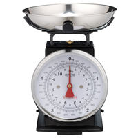 301 moved permanently for How much is a kitchen scale