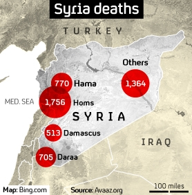 Syria deaths graphic