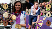 Dame Sarah Storey and Sir Bradley Wiggins