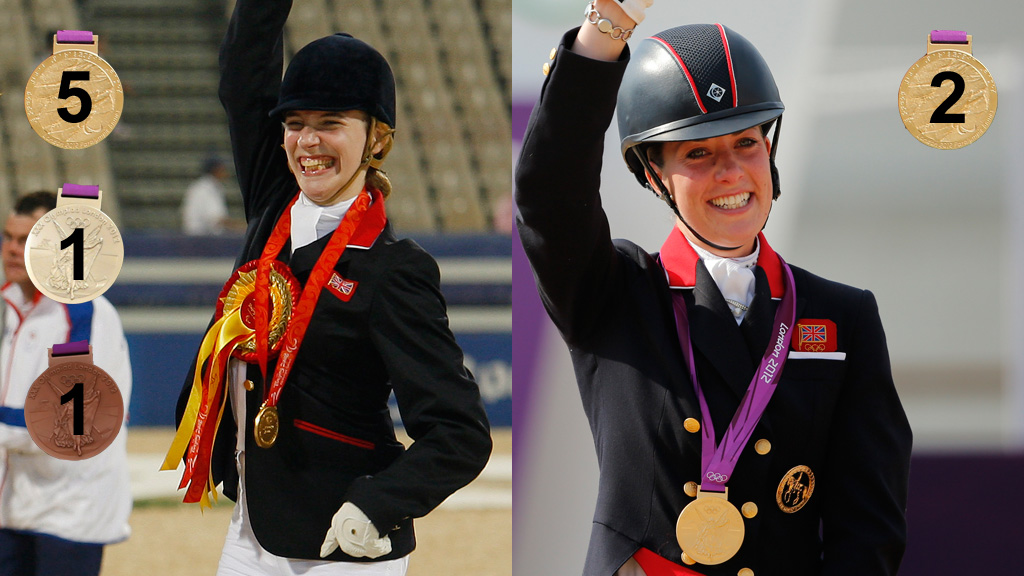 Sophie Christiansen OBE and Charlotte Dujardin OBE (Reuters)