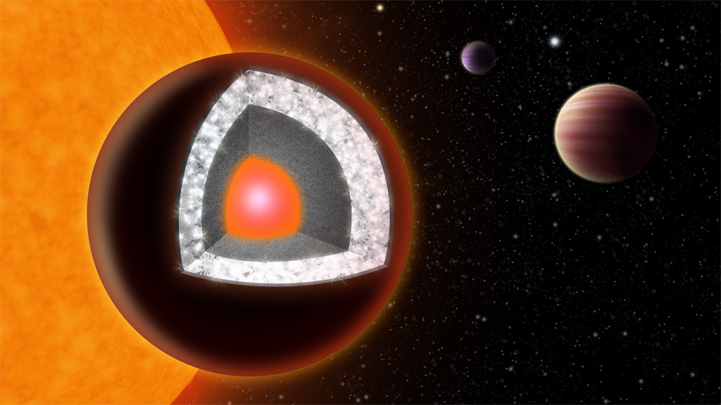 Super-Earth Planet Could Support Life - Business Insider   New Planet Discovery 2012