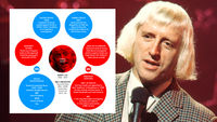 Jimmy Savile infographic (background, Getty)