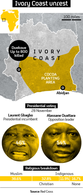 Gbagbo mainly controls the south where most cocoa is grown
