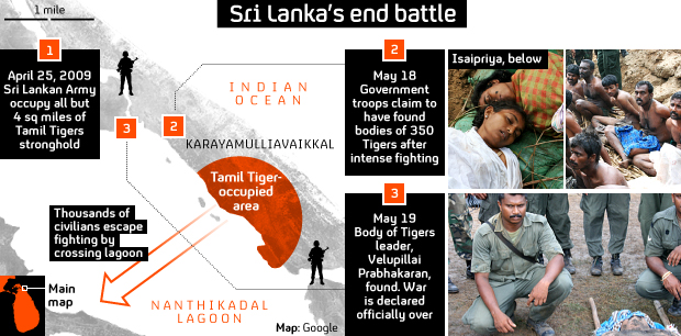 Sri Lanka infographic