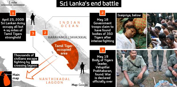 Sri Lanka 'end battle' infographic