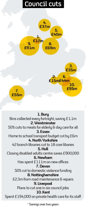 Where the cuts will bite - and what councils are doing