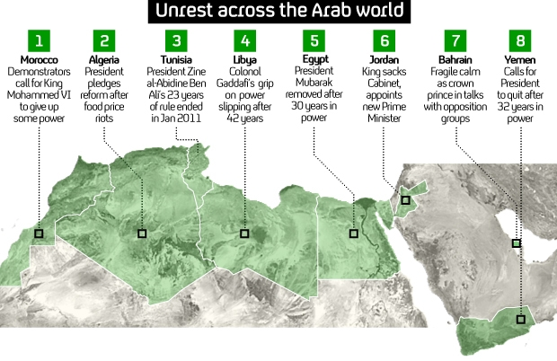 Graphic: Arab world unrest - the story so far in 2011.