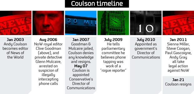 PM's judgement questioned as Andy Coulson resigns