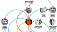 Phone hack scandal: who are Rebekah Brooks' friends?
