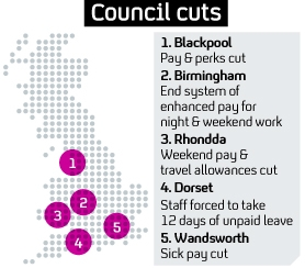 Graphic showing council cuts