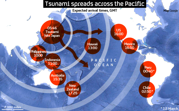 Tsunami flood impact graphic