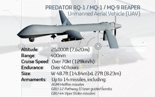 UN Report Says CIA Drone Strikes In Pakistan Illegal
